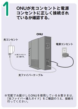 ONUを光コンセントと電源に差し込む